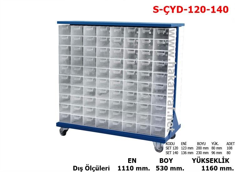 çyd-120-140